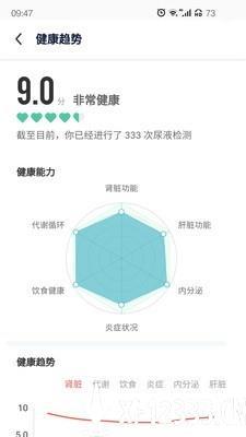 易尿检app下载_易尿检app最新版免费下载