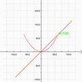函数绘制FunctionDrawv1.2.3app下载_函数绘制FunctionDrawv1.2.3app最新版免费下载